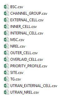 Ericsson 2G CNAIv2 OSS Parameters Dump Parser - Hunter